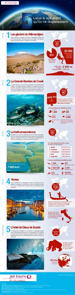 infographie voyage