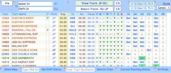 erail horaires train
