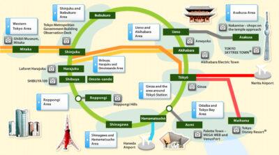 Yamanote Line à Tokyo