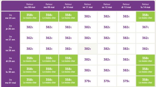 Comparatif du prix des billets d'avion par date