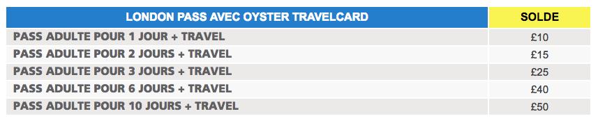 Option Oyster Card Du London Pass