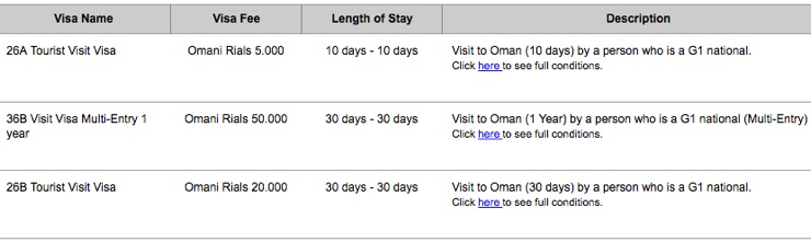 Quel visa pour Oman