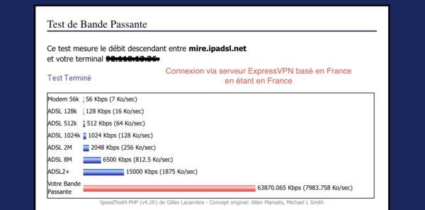 Test de vitesse ExpressVPN serveur en France