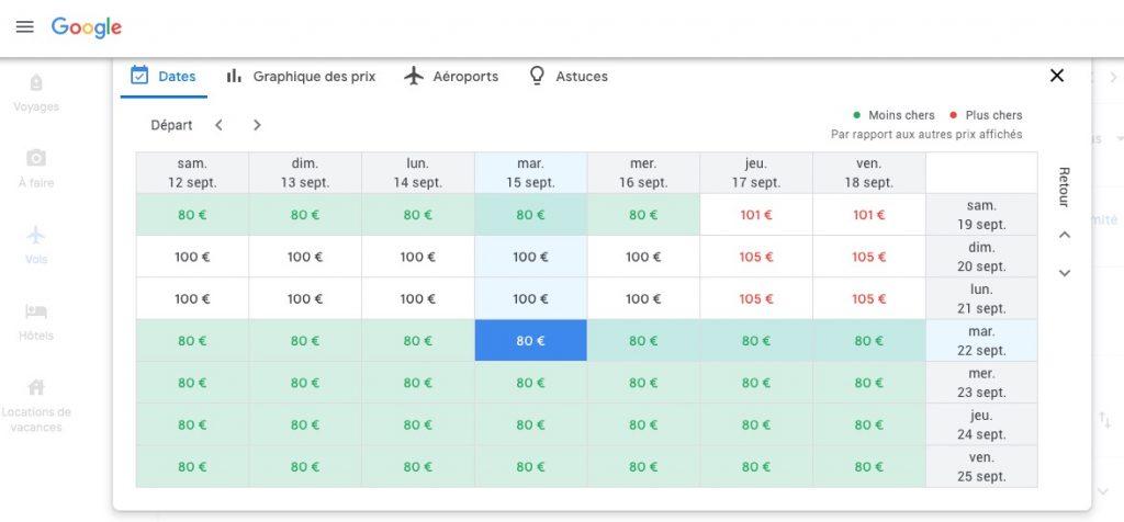 Tableaux des dates avec prix des vols